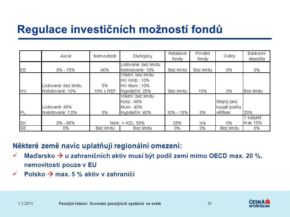 Penzijní řešení: Srovnání penzijních systémů ve světě1.3.2011 Regulace investičních možností fondů Některé země navíc uplatňují regionální omezení: Ma