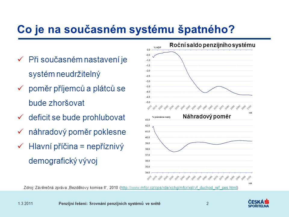 Penzijní řešení: Srovnání penzijních systémů ve světě1.3.2011 Co je na současném systému špatného? Při současném nastavení je systém neudržitelný pomě