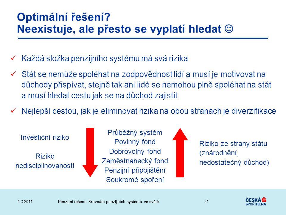 Penzijní řešení: Srovnání penzijních systémů ve světě1.3.2011 Optimální řešení? Neexistuje, ale přesto se vyplatí hledat Každá složka penzijního systé