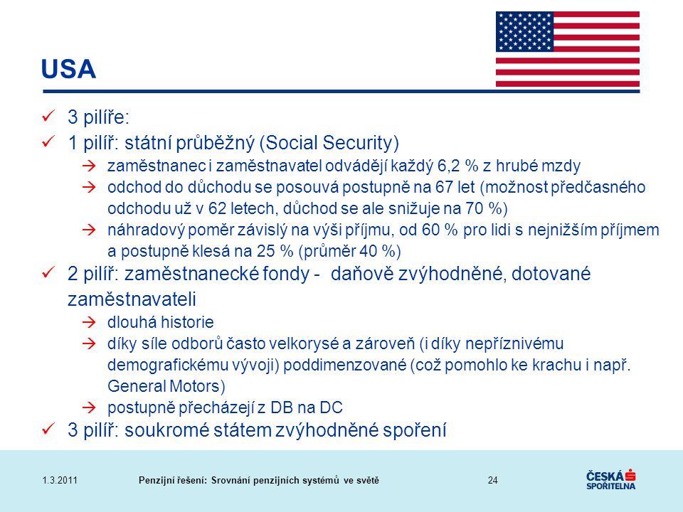 Penzijní řešení: Srovnání penzijních systémů ve světě1.3.2011 USA 3 pilíře: 1 pilíř: státní průběžný (Social Security)  zaměstnanec i zaměstnavatel o