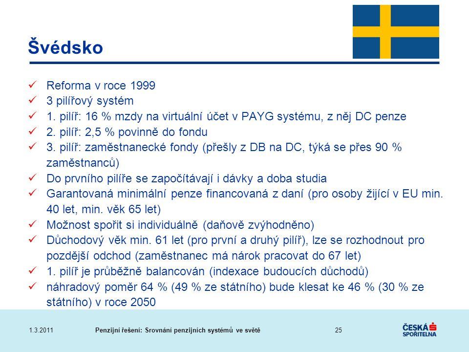 Penzijní řešení: Srovnání penzijních systémů ve světě1.3.2011 Švédsko Reforma v roce 1999 3 pilířový systém 1. pilíř: 16 % mzdy na virtuální účet v PA