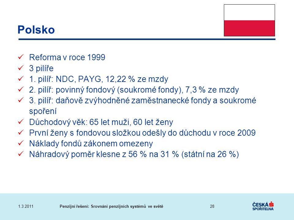 Penzijní řešení: Srovnání penzijních systémů ve světě1.3.2011 Polsko Reforma v roce 1999 3 pilíře 1. pilíř: NDC, PAYG, 12,22 % ze mzdy 2. pilíř: povin