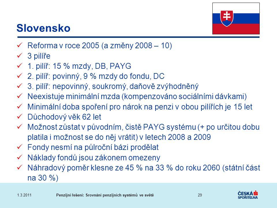 Penzijní řešení: Srovnání penzijních systémů ve světě1.3.2011 Slovensko Reforma v roce 2005 (a změny 2008 – 10) 3 pilíře 1. pilíř: 15 % mzdy, DB, PAYG