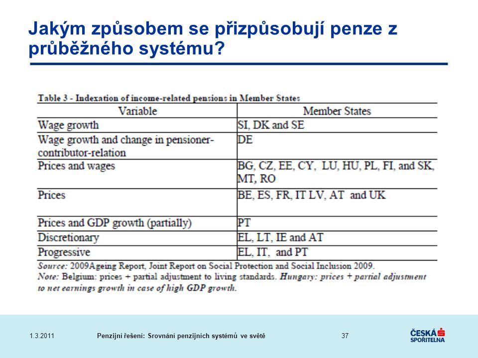Penzijní řešení: Srovnání penzijních systémů ve světě1.3.2011 Jakým způsobem se přizpůsobují penze z průběžného systému? 37