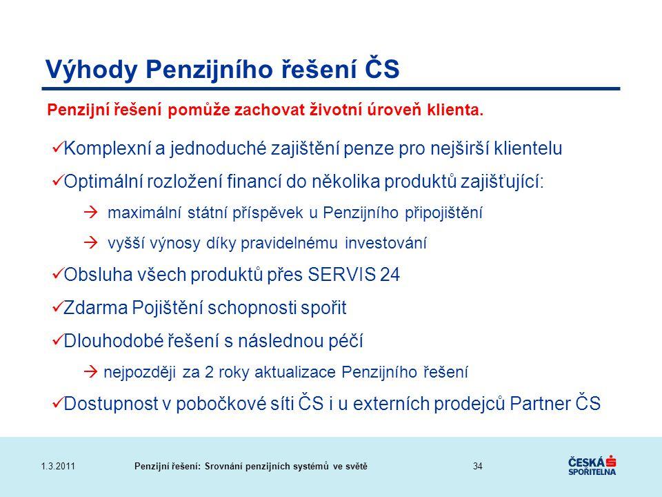 Penzijní řešení: Srovnání penzijních systémů ve světě1.3.2011 Výhody Penzijního řešení ČS Komplexní a jednoduché zajištění penze pro nejširší klientel