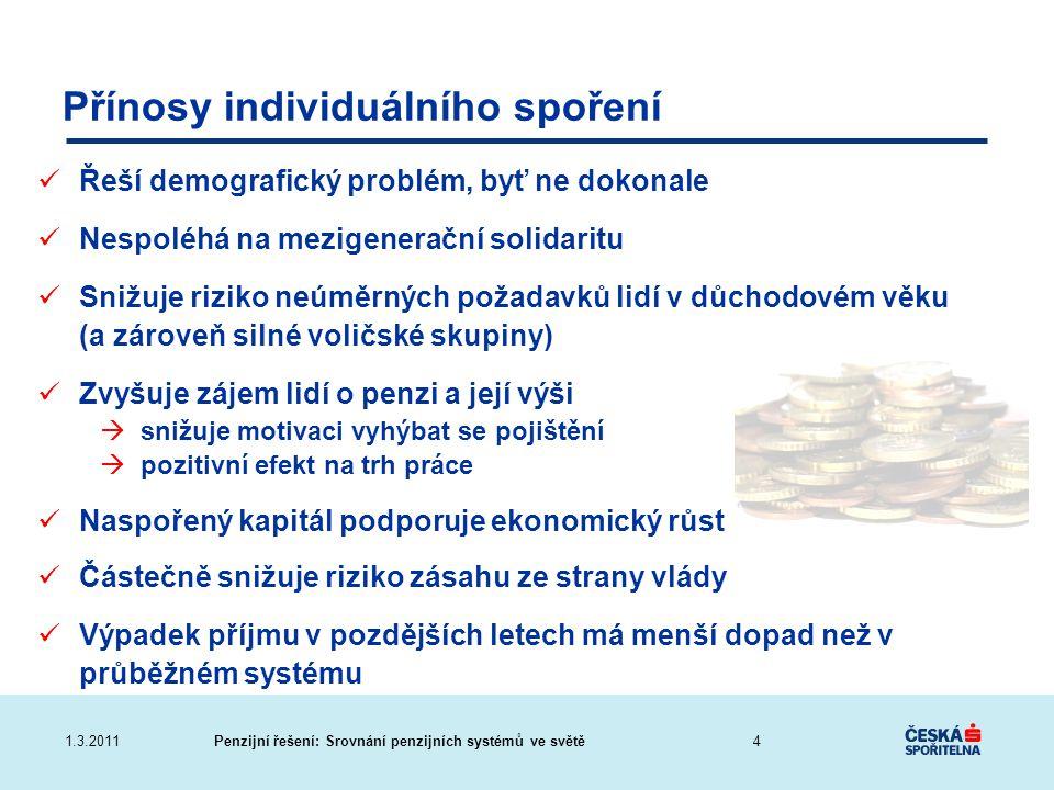 Penzijní řešení: Srovnání penzijních systémů ve světě1.3.2011 Přínosy individuálního spoření Řeší demografický problém, byť ne dokonale Nespoléhá na m