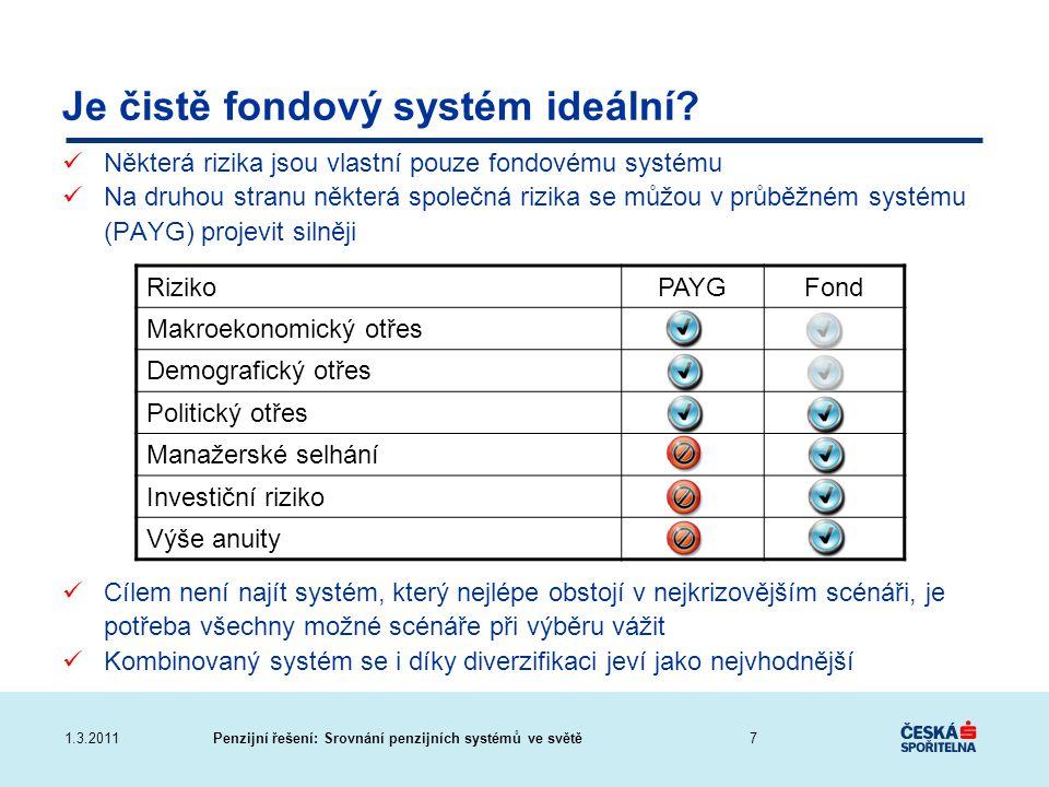 Penzijní řešení: Srovnání penzijních systémů ve světě1.3.2011 Je čistě fondový systém ideální? Některá rizika jsou vlastní pouze fondovému systému Na