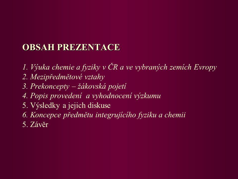 OBSAH PREZENTACE 1. Výuka chemie a fyziky v ČR a ve vybraných zemích Evropy 2. Mezipředmětové vztahy 3. Prekoncepty – žákovská pojetí 4. Popis provede
