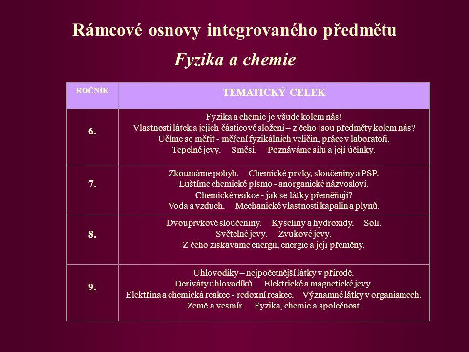 Rámcové osnovy integrovaného předmětu Fyzika a chemie ROČNÍK TEMATICKÝ CELEK 6. Fyzika a chemie je všude kolem nás! Vlastnosti látek a jejich částicov