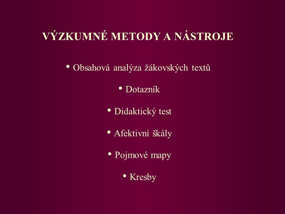 VÝZKUMNÉ METODY A NÁSTROJE Obsahová analýza žákovských textů Dotazník Didaktický test Afektivní škály Pojmové mapy Kresby