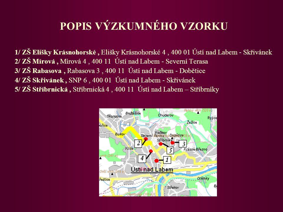 DOTAZNÍK - 5. ročník