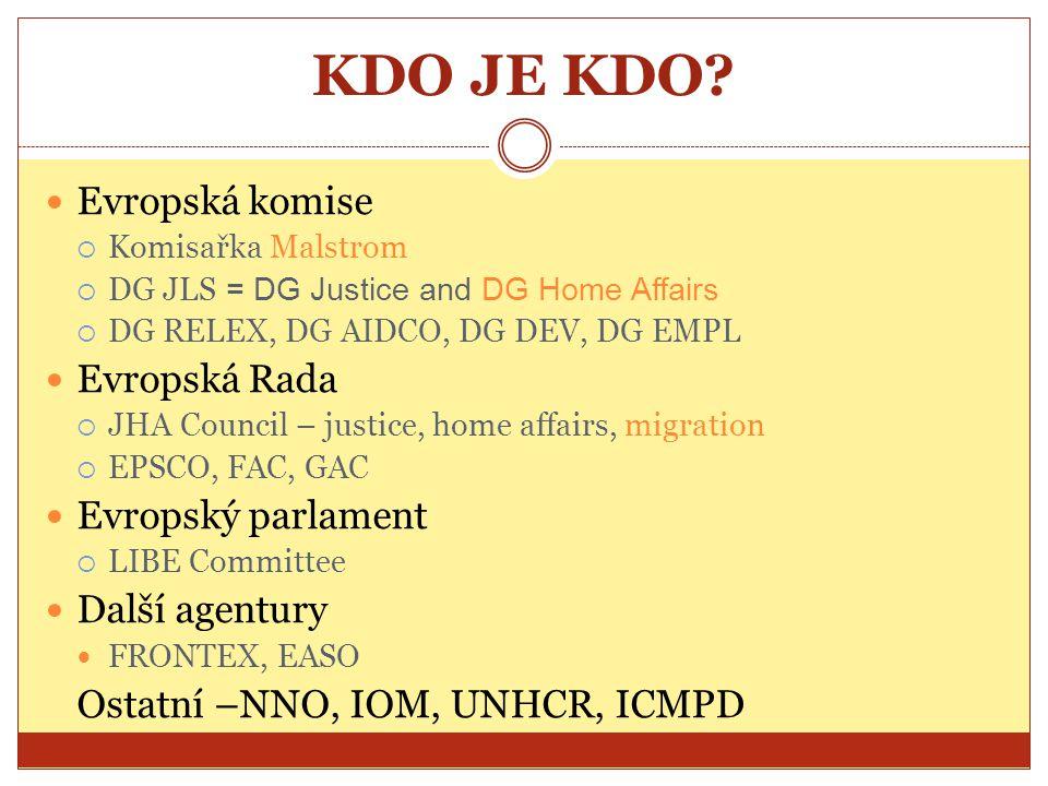 KDO JE KDO? Evropská komise  Komisařka Malstrom  DG JLS = DG Justice and DG Home Affairs  DG RELEX, DG AIDCO, DG DEV, DG EMPL Evropská Rada  JHA C