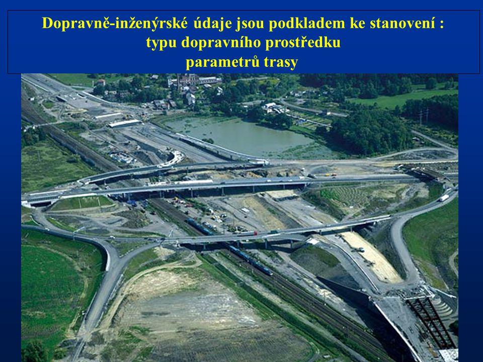 Dopravně-inženýrské údaje jsou podkladem ke stanovení : typu dopravního prostředku parametrů trasy