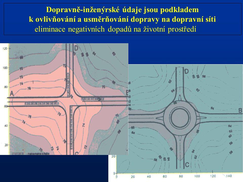Dopravně-inženýrské údaje jsou podkladem k ovlivňování a usměrňování dopravy na dopravní síti eliminace negativních dopadů na životní prostředí