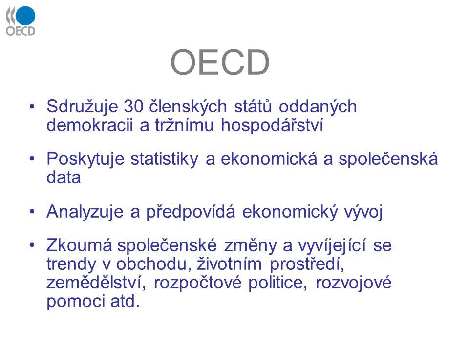 OECD Sdružuje 30 členských států oddaných demokracii a tržnímu hospodářství Poskytuje statistiky a ekonomická a společenská data Analyzuje a předpovídá ekonomický vývoj Zkoumá společenské změny a vyvíjející se trendy v obchodu, životním prostředí, zemědělství, rozpočtové politice, rozvojové pomoci atd.