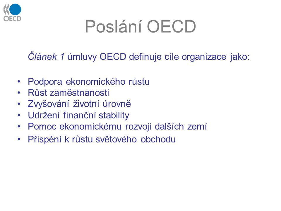 Poslání OECD Článek 1 úmluvy OECD definuje cíle organizace jako: Podpora ekonomického růstu Růst zaměstnanosti Zvyšování životní úrovně Udržení finanční stability Pomoc ekonomickému rozvoji dalších zemí Přispění k růstu světového obchodu