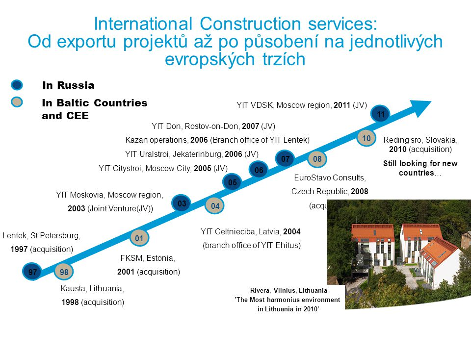International Construction services: Od exportu projektů až po působení na jednotlivých evropských trzích YIT Don, Rostov-on-Don, 2007 (JV) Kazan operations, 2006 (Branch office of YIT Lentek) YIT Uralstroi, Jekaterinburg, 2006 (JV) YIT Citystroi, Moscow City, 2005 (JV) Reding sro, Slovakia, 2010 (acquisition) Still looking for new countries… Lentek, St Petersburg, 1997 (acquisition) Kausta, Lithuania, 1998 (acquisition) FKSM, Estonia, 2001 (acquisition) YIT Moskovia, Moscow region, 2003 (Joint Venture(JV)) YIT Celtnieciba, Latvia, 2004 (branch office of YIT Ehitus) In Russia In Baltic Countries and CEE 9798 01 03 04 05 06 0708 10 EuroStavo Consults, Czech Republic, 2008 (acquisition) Rivera, Vilnius, Lithuania 'The Most harmonius environment in Lithuania in 2010' 11 YIT VDSK, Moscow region, 2011 (JV)