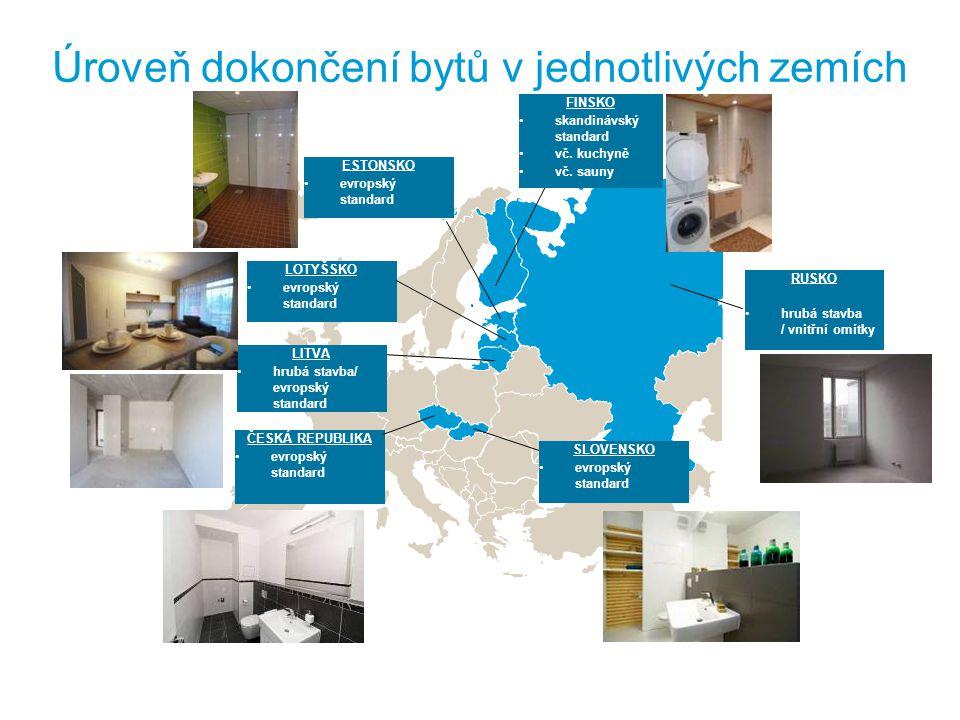 Úroveň dokončení bytů v jednotlivých zemích FINSKO skandinávský standard vč. kuchyně vč. sauny ČESKÁ REPUBLIKA evropský standard SLOVENSKO evropský st