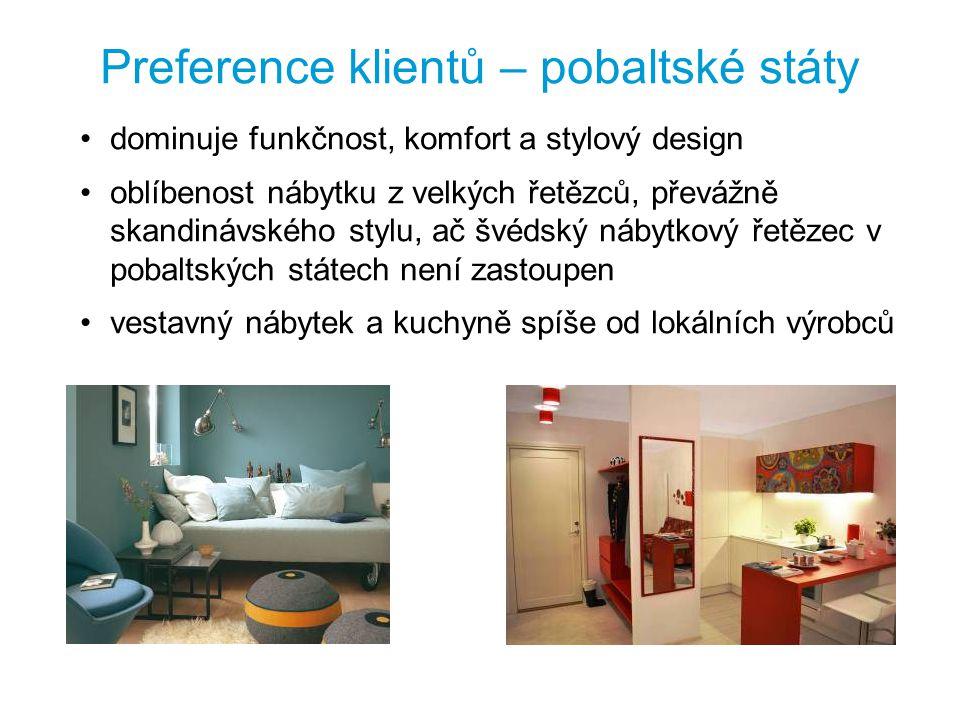 Preference klientů – pobaltské státy dominuje funkčnost, komfort a stylový design oblíbenost nábytku z velkých řetězců, převážně skandinávského stylu,
