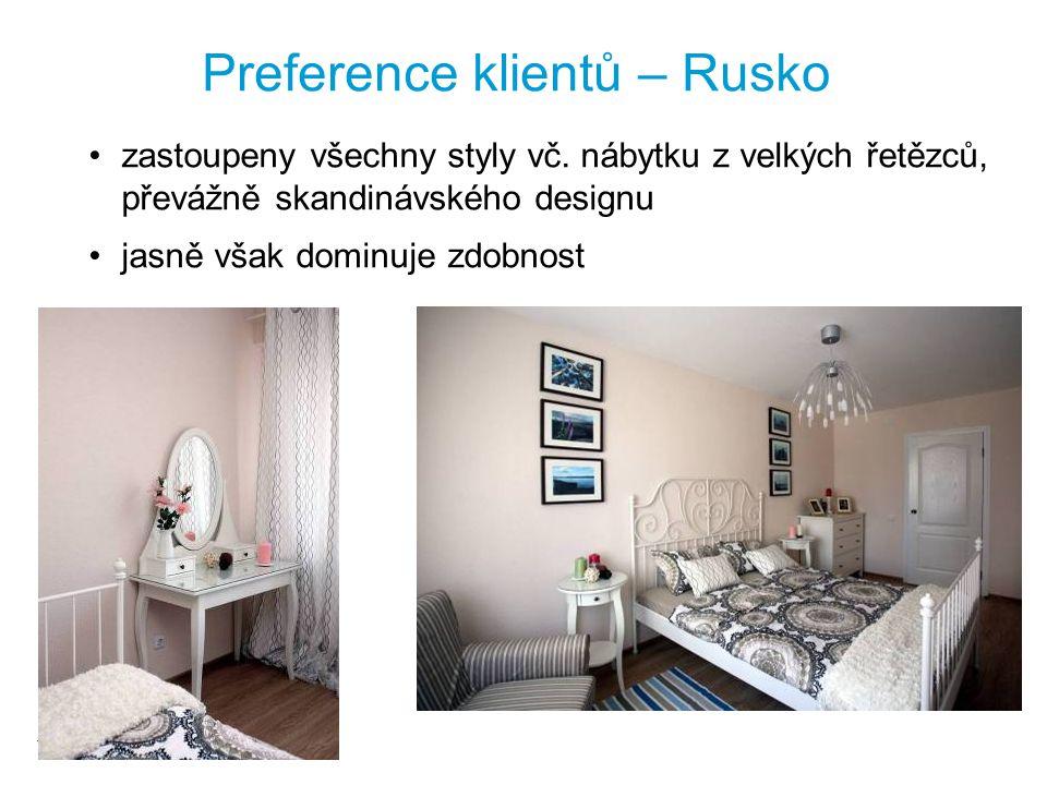 YIT | 47 | Internal Preference klientů – Rusko zastoupeny všechny styly vč. nábytku z velkých řetězců, převážně skandinávského designu jasně však domi