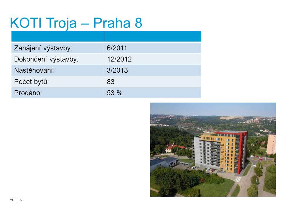 YIT   56 KOTI Troja – Praha 8 Zahájení výstavby:6/2011 Dokončení výstavby:12/2012 Nastěhování:3/2013 Počet bytů:83 Prodáno:53 %