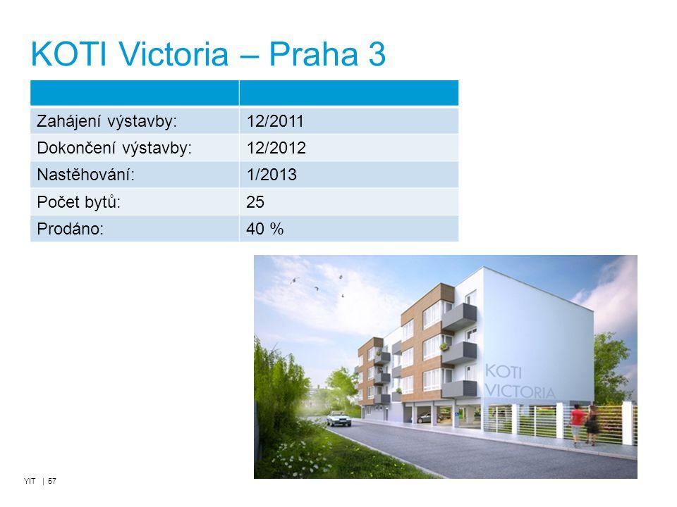 YIT   57 KOTI Victoria – Praha 3 Zahájení výstavby:12/2011 Dokončení výstavby:12/2012 Nastěhování:1/2013 Počet bytů:25 Prodáno:40 %