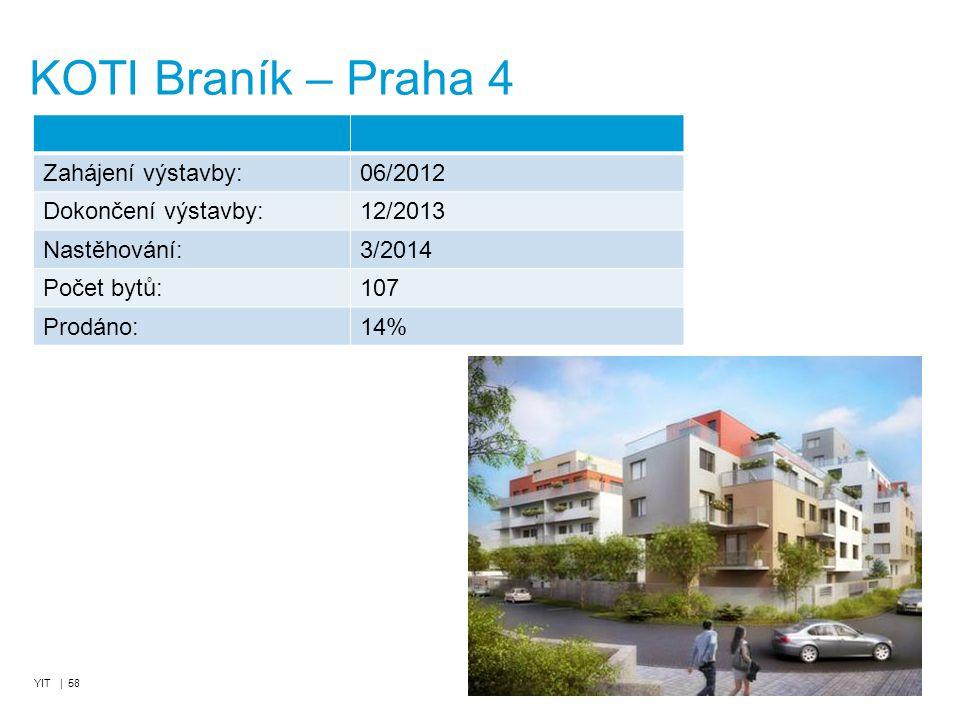 YIT   58 KOTI Braník – Praha 4 Zahájení výstavby:06/2012 Dokončení výstavby:12/2013 Nastěhování:3/2014 Počet bytů:107 Prodáno:14%
