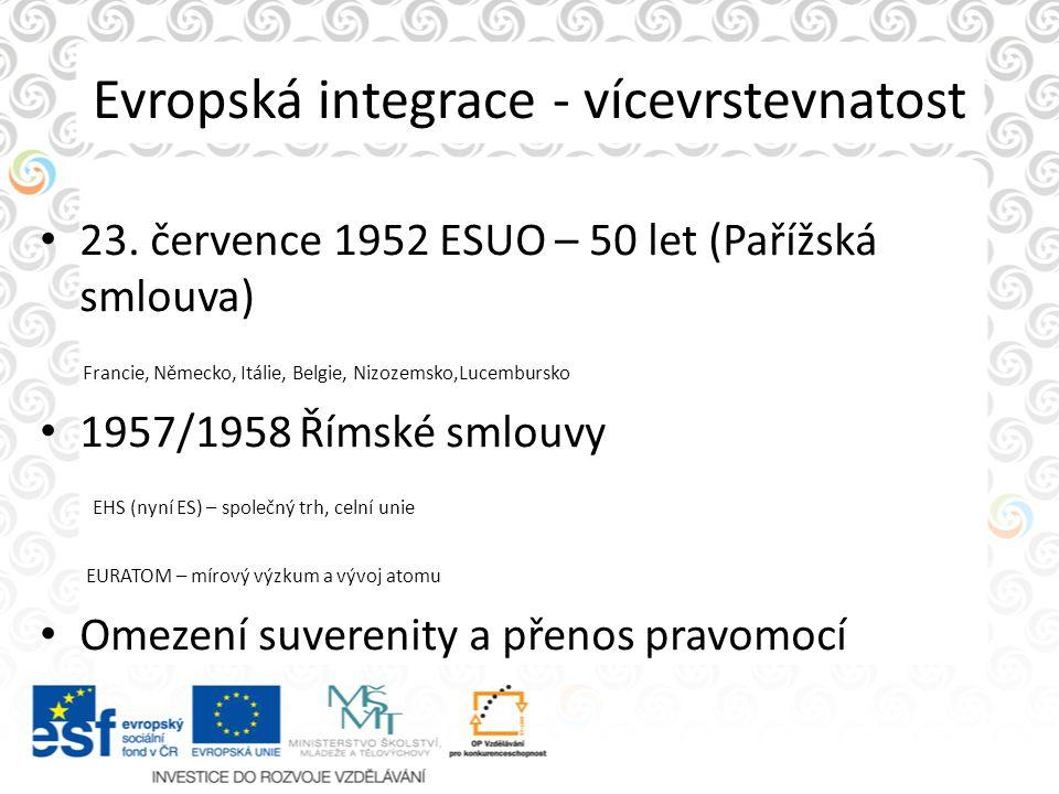 Evropská integrace - vícevrstevnatost 23. července 1952 ESUO – 50 let (Pařížská smlouva) Francie, Německo, Itálie, Belgie, Nizozemsko,Lucembursko 1957