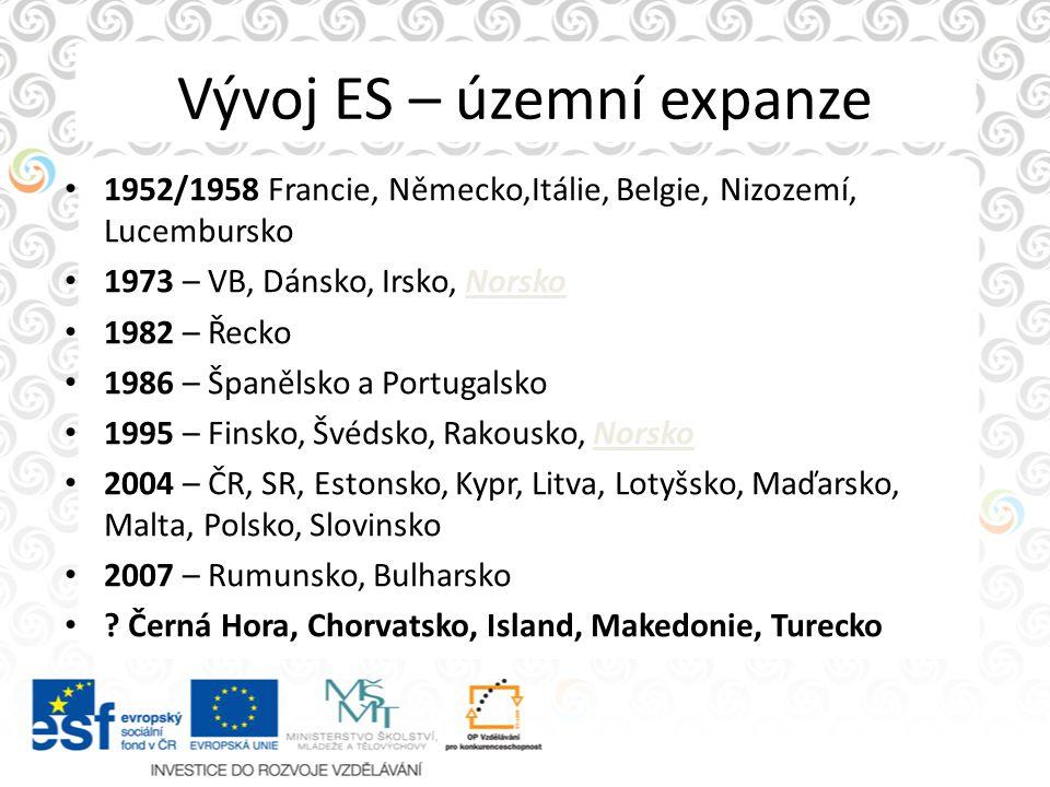 Vývoj ES – územní expanze 1952/1958 Francie, Německo,Itálie, Belgie, Nizozemí, Lucembursko 1973 – VB, Dánsko, Irsko, Norsko 1982 – Řecko 1986 – Španěl