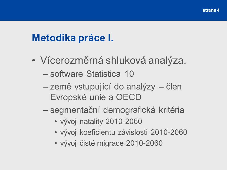 Metodika práce I. Vícerozměrná shluková analýza.