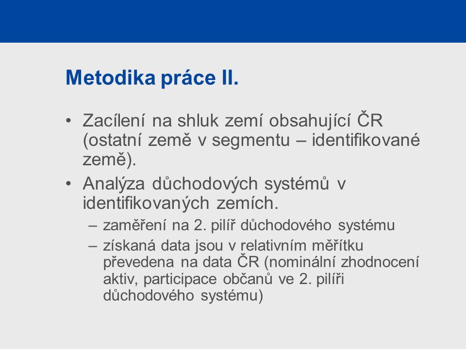 Metodika práce II.