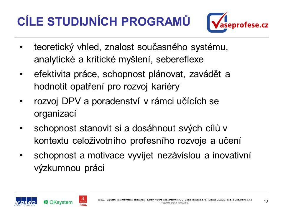 13 © 2007 Sdružení pro Informačně poradenský systém tvořené společnostmiKPMG Česká republika,s.r.o, Gradua-CEGOS, s.r.o. a OKsystems s.r.o. Všechna pr