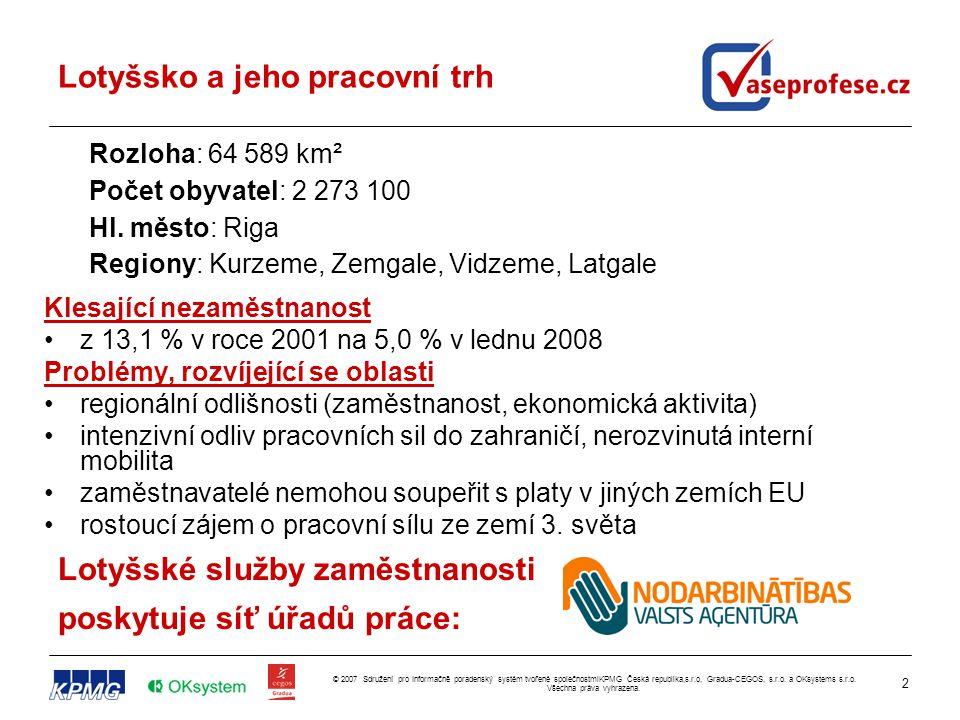 3 © 2007 Sdružení pro Informačně poradenský systém tvořené společnostmiKPMG Česká republika,s.r.o, Gradua-CEGOS, s.r.o.