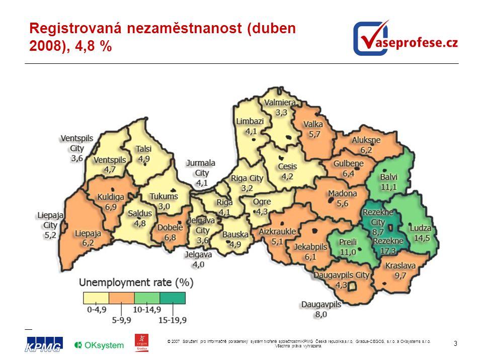 14 © 2007 Sdružení pro Informačně poradenský systém tvořené společnostmiKPMG Česká republika,s.r.o, Gradua-CEGOS, s.r.o.
