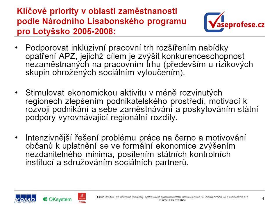 5 © 2007 Sdružení pro Informačně poradenský systém tvořené společnostmiKPMG Česká republika,s.r.o, Gradua-CEGOS, s.r.o.
