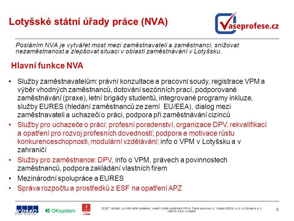 5 © 2007 Sdružení pro Informačně poradenský systém tvořené společnostmiKPMG Česká republika,s.r.o, Gradua-CEGOS, s.r.o. a OKsystems s.r.o. Všechna prá