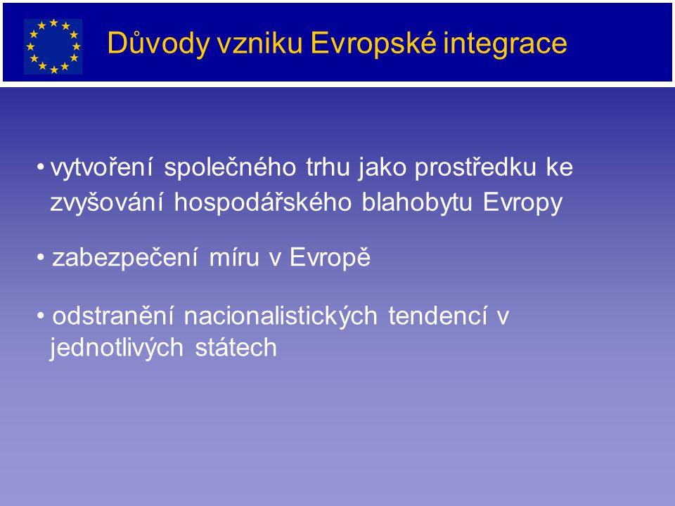 - Robert Schuman - 1951 - Evropské společenství uhlí a oceli (ESUO) 957 - vznik Evropského hospodářského společenství (EHS) a Evropského společenství pro atomovou energii (Euratom) nazákladě Římských smluv 985 - Schengenská dohoda 993 - Evropská unie (EU) na základě Maastrichtské smlouvy 997 - Amsterodamská smlouva - zvýšení vlivu menších států v rozhodovacích procesech EU - 2001 - Niceská smlouva - příprava EU na vstup nových států 002 - zavedení bankovek a mincí eura 005 - zamítnutí Evropské ústavy v referendu ve Francii a Nizozemsku - ???.