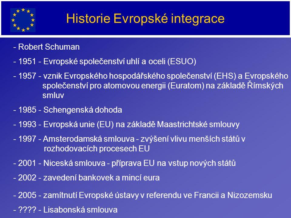 - Robert Schuman - 1951 - Evropské společenství uhlí a oceli (ESUO) 957 - vznik Evropského hospodářského společenství (EHS) a Evropského společenství