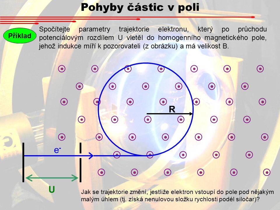 Pohyby částic v poli e-e- R U Příklad Spočítejte parametry trajektorie elektronu, který po průchodu potenciálovým rozdílem U vletěl do homogenního magnetického pole, jehož indukce míří k pozorovateli (z obrázku) a má velikost B.