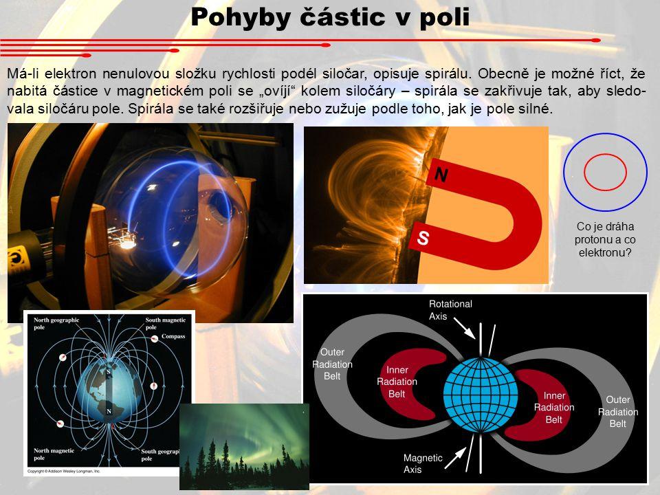 Pohyby částic v poli Má-li elektron nenulovou složku rychlosti podél siločar, opisuje spirálu.