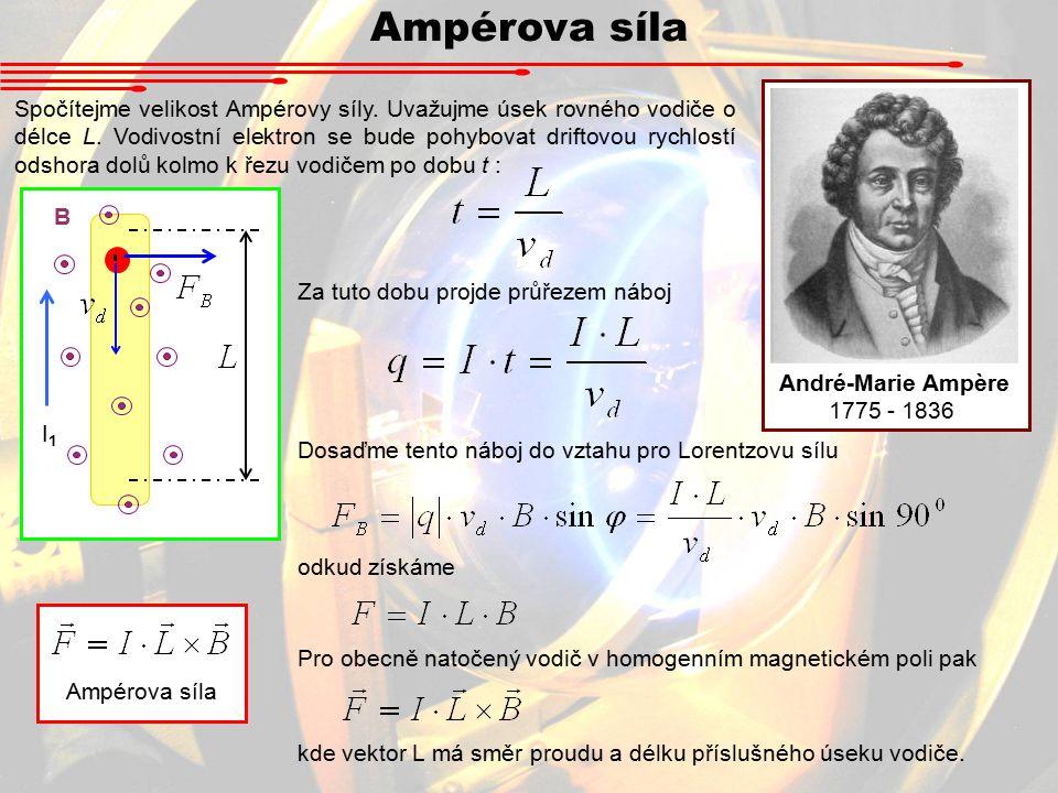 Ampérova síla Spočítejme velikost Ampérovy síly.Uvažujme úsek rovného vodiče o délce L.