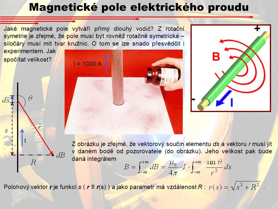 Magnetické pole elektrického proudu Jaké magnetické pole vytváří přímý dlouhý vodič.