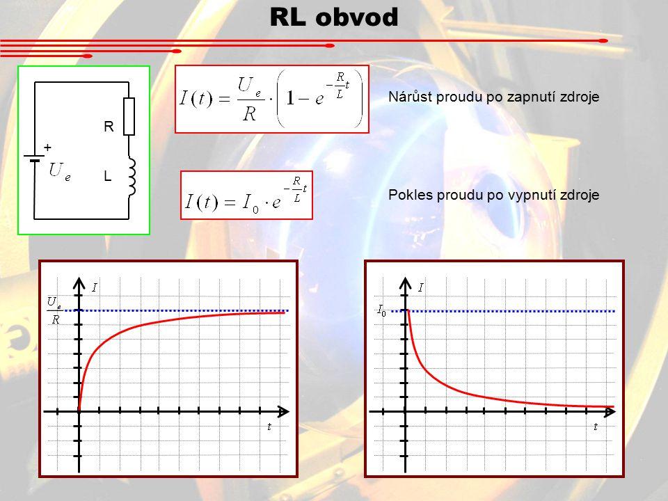 RL obvod R + L Nárůst proudu po zapnutí zdroje Pokles proudu po vypnutí zdroje