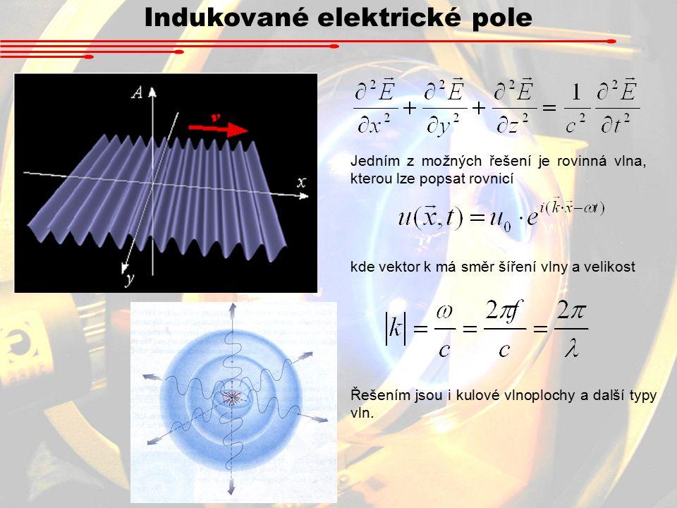 Indukované elektrické pole Jedním z možných řešení je rovinná vlna, kterou lze popsat rovnicí kde vektor k má směr šíření vlny a velikost Řešením jsou i kulové vlnoplochy a další typy vln.
