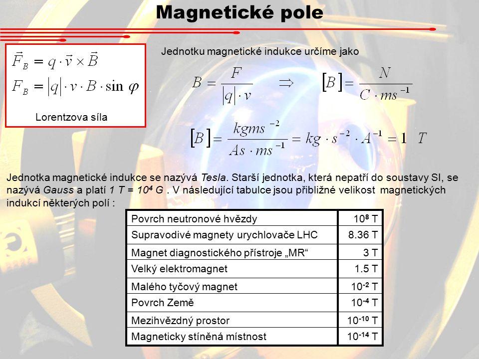 Magnetické pole Jednotku magnetické indukce určíme jako Lorentzova síla Jednotka magnetické indukce se nazývá Tesla.