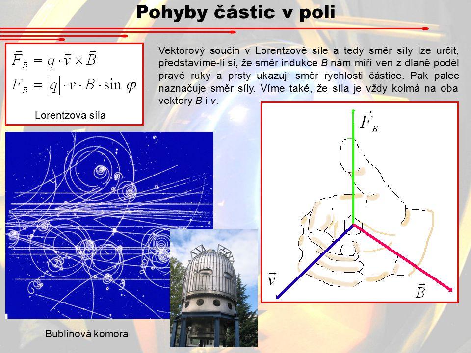 Pohyby částic v poli Vektorový součin v Lorentzově síle a tedy směr síly lze určit, představíme-li si, že směr indukce B nám míří ven z dlaně podél pravé ruky a prsty ukazují směr rychlosti částice.