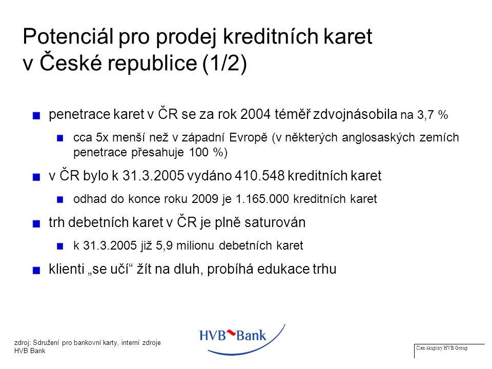 """Člen skupiny HVB Group Potenciál pro prodej kreditních karet v České republice (1/2) penetrace karet v ČR se za rok 2004 téměř zdvojnásobila na 3,7 % cca 5x menší než v západní Evropě (v některých anglosaských zemích penetrace přesahuje 100 %) v ČR bylo k 31.3.2005 vydáno 410.548 kreditních karet odhad do konce roku 2009 je 1.165.000 kreditních karet trh debetních karet v ČR je plně saturován k 31.3.2005 již 5,9 milionu debetních karet klienti """"se učí žít na dluh, probíhá edukace trhu zdroj: Sdružení pro bankovní karty, interní zdroje HVB Bank"""