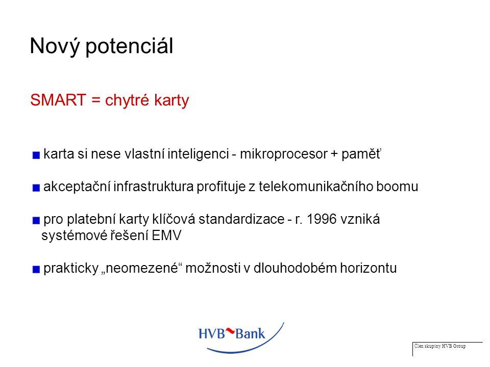 Člen skupiny HVB Group Nový potenciál SMART = chytré karty karta si nese vlastní inteligenci - mikroprocesor + paměť akceptační infrastruktura profituje z telekomunikačního boomu pro platební karty klíčová standardizace - r.