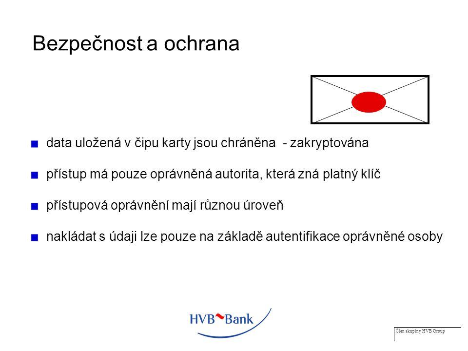 Člen skupiny HVB Group Zkušenosti s vlastním brandem...