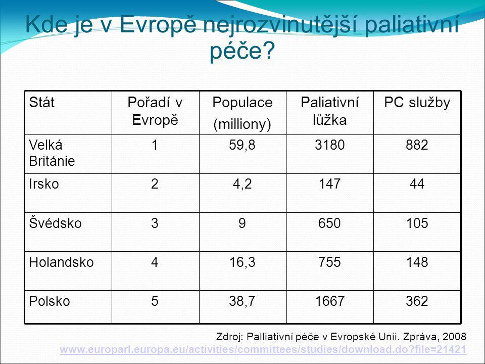 Kde je v Evropě nejrozvinutější paliativní péče.